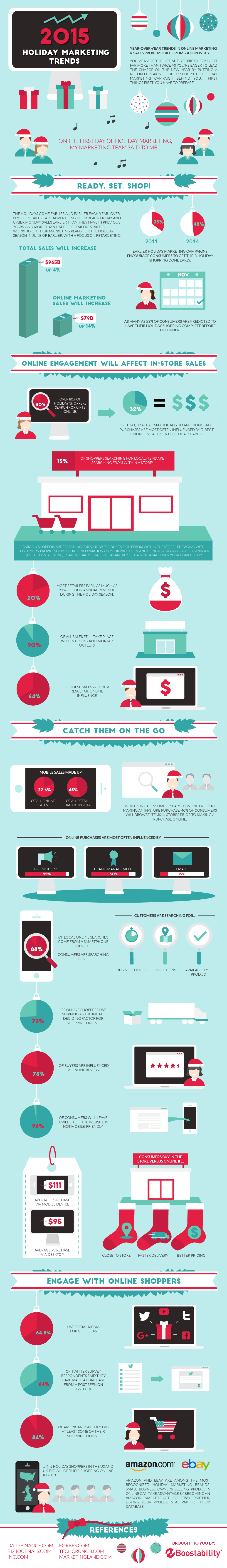 Holiday-Marketing-Trends-2015-Infographic-2-01