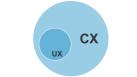 image1-ux-cx